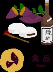 mem_food